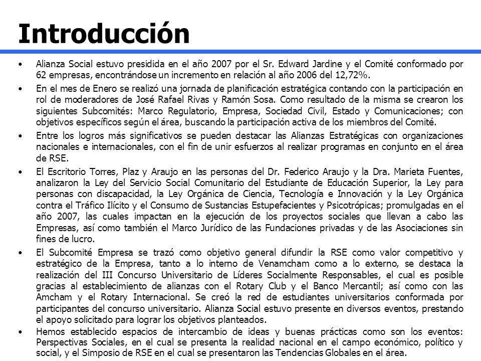 Eventos EventoObjetivoTemas Ponentes Asistencia Patrocinantes Perspectivas Sociales 2007 Generar espacios de reflexión, intercambio, Aportes Contando con todos los sectores de la Sociedad venezolana, sociedad civil, empresas y el Estado Visión de la Sociedad Civil: Feliciano Reyna.
