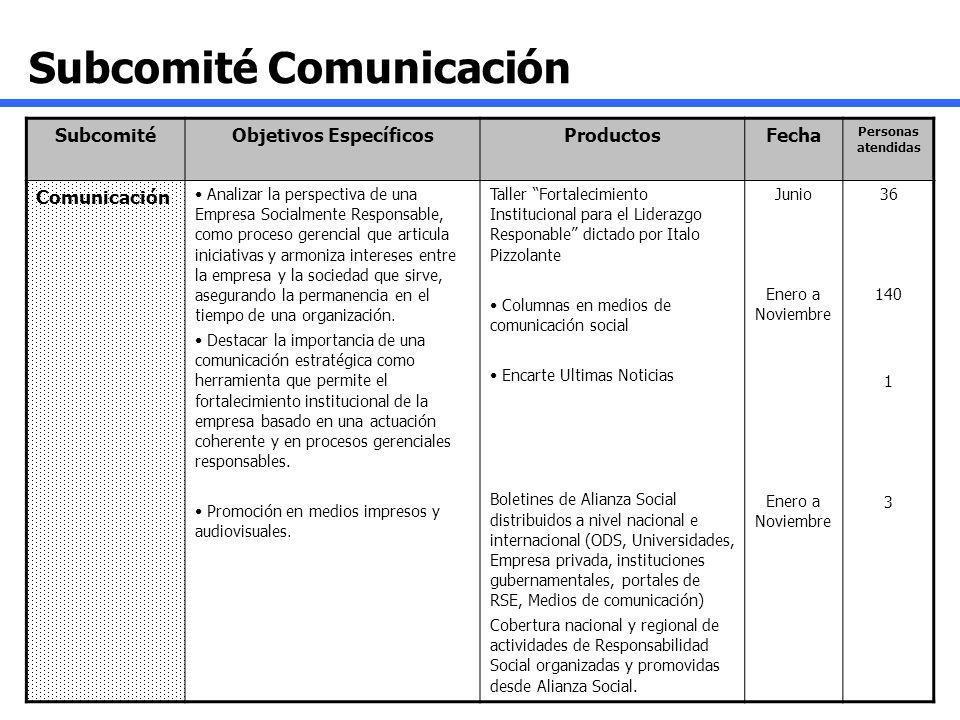 SubcomitéObjetivos EspecíficosProductosFecha Personas atendidas Comunicación Analizar la perspectiva de una Empresa Socialmente Responsable, como proc