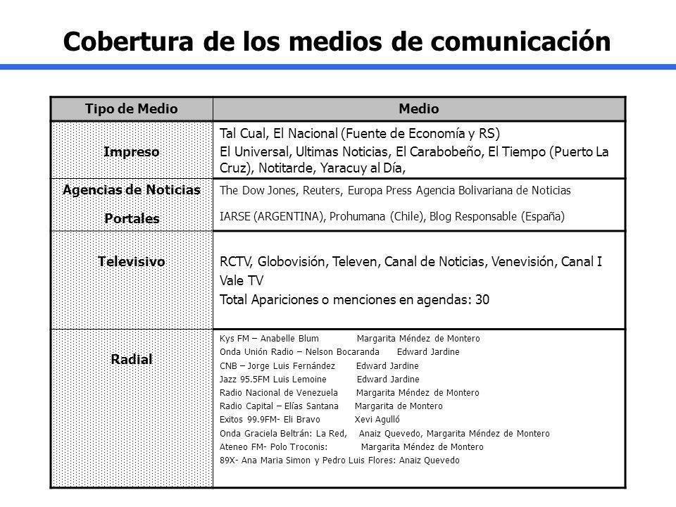 Tipo de MedioMedio Impreso Tal Cual, El Nacional (Fuente de Economía y RS) El Universal, Ultimas Noticias, El Carabobeño, El Tiempo (Puerto La Cruz),