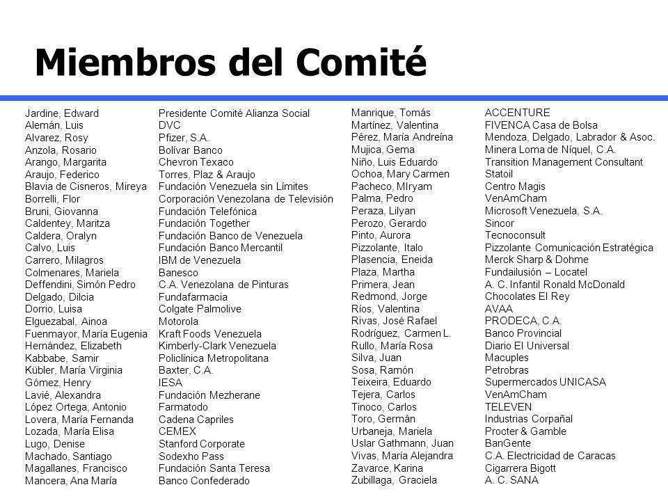 Miembros del Comité Jardine, Edward Presidente Comité Alianza Social Alemán, Luis DVC Alvarez, Rosy Pfizer, S.A. Anzola, Rosario Bolívar Banco Arango,