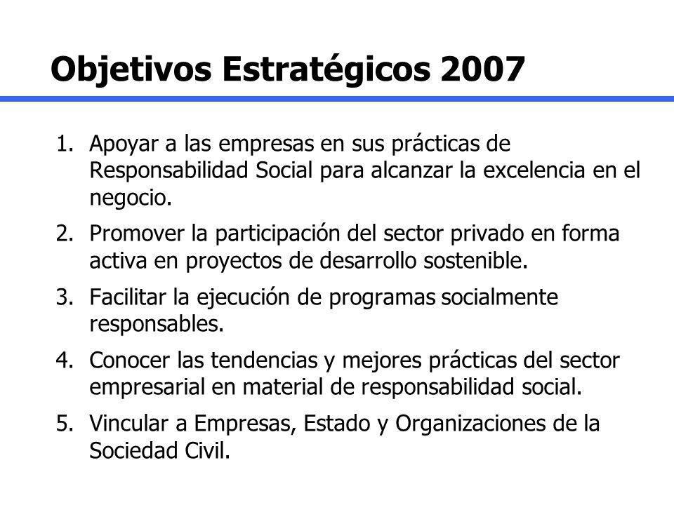 Objetivos Estratégicos 2007 1.Apoyar a las empresas en sus prácticas de Responsabilidad Social para alcanzar la excelencia en el negocio. 2.Promover l