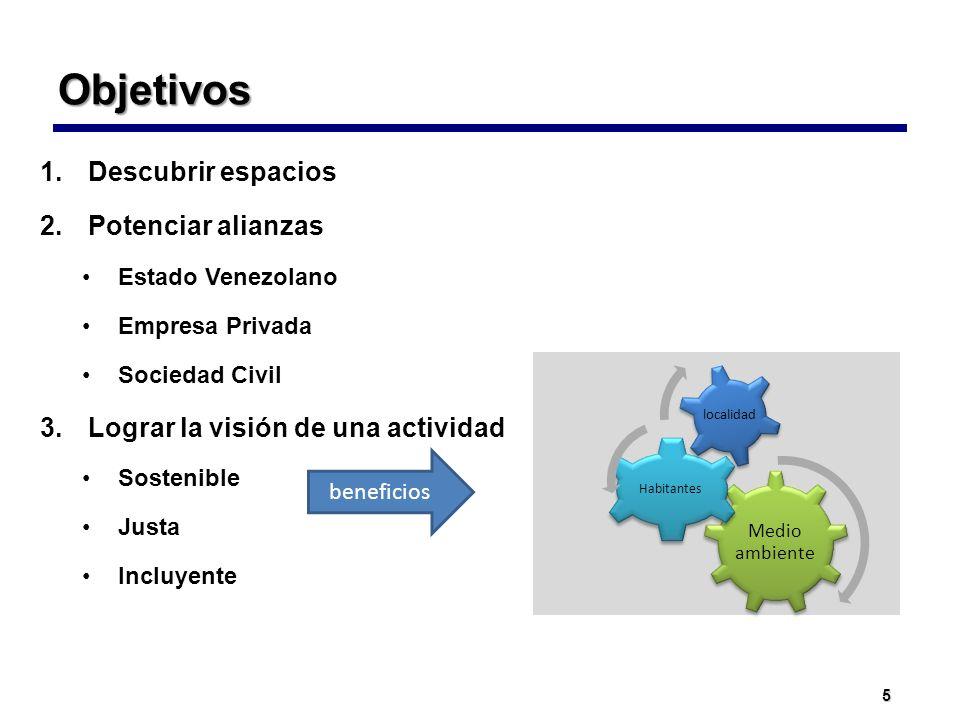 5 Objetivos 1.Descubrir espacios 2.Potenciar alianzas Estado Venezolano Empresa Privada Sociedad Civil 3.Lograr la visión de una actividad Sostenible
