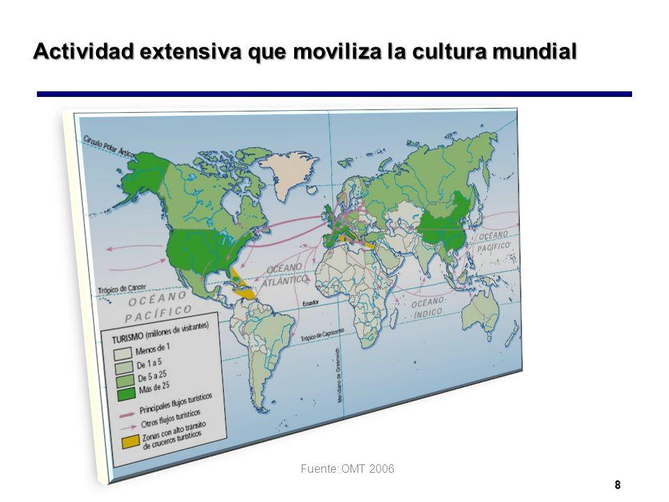 8 Actividad extensiva que moviliza la cultura mundial Fuente: OMT 2006