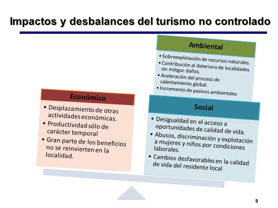 9 Impactos y desbalances del turismo no controlado Ambiental Sobreexplotación de recursos naturales. Contribución al deterioro de localidades sin miti
