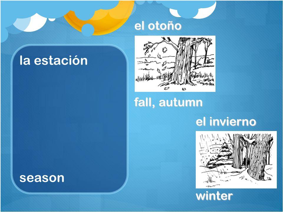 El tiempo y las estaciones– vocabulario to talk about the weather ¿Qué tiempo hace.