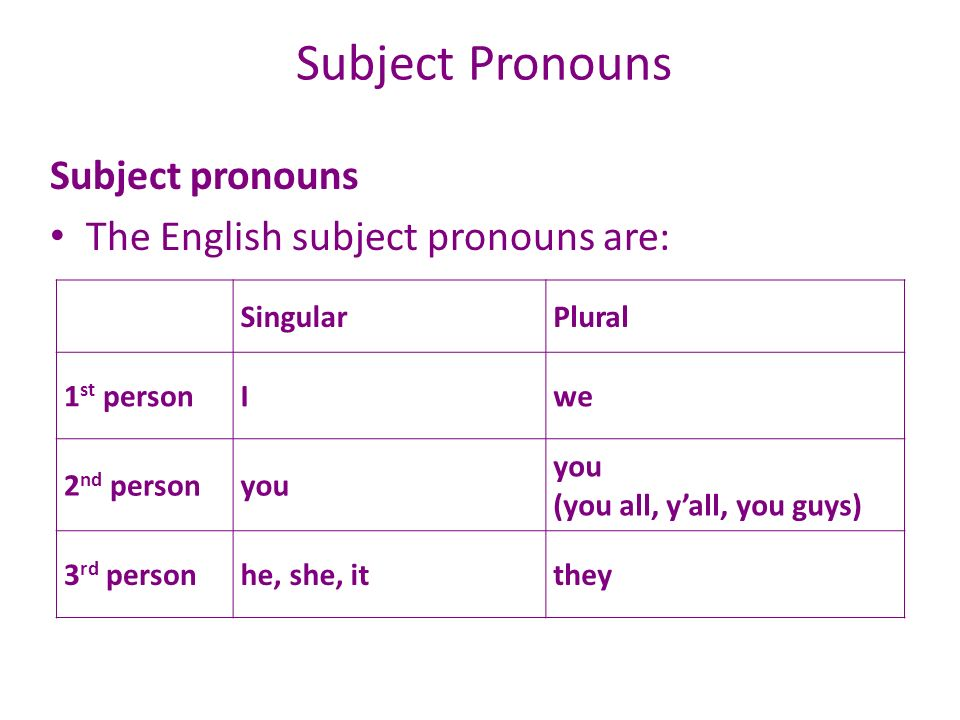Subject Pronouns Subject pronouns The Spanish subject pronouns are: SingularPlural 1 st personyonosotros, nosotras 2 nd person tú (familiar) usted / Ud.