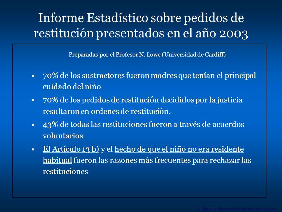 © Hague Conference on Private International Law Ignacio Goicoechea Oficial Letrado de Enlace para América Latina Conferencia de La Haya de Derecho Internacional Privado E-mail: ig@hcch.nl http://www.hcch.net muchas gracias !