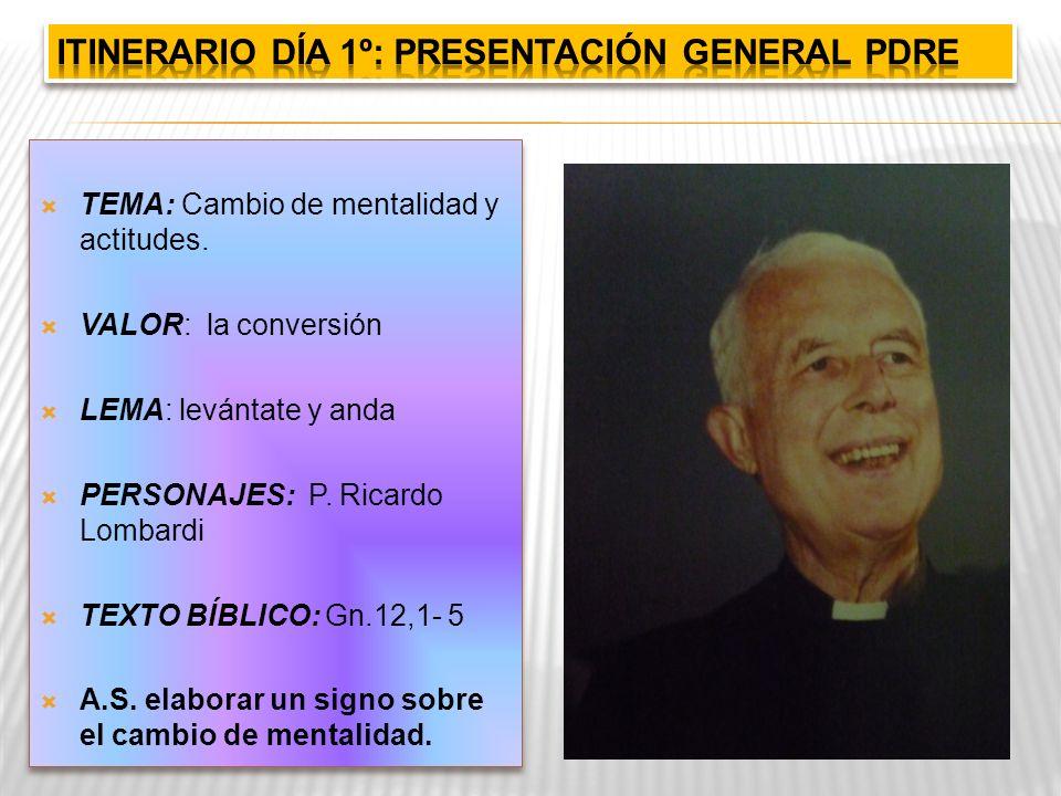 TEMA: Cambio de mentalidad y actitudes. VALOR: la conversión LEMA: levántate y anda PERSONAJES: P. Ricardo Lombardi TEXTO BÍBLICO: Gn.12,1- 5 A.S. ela