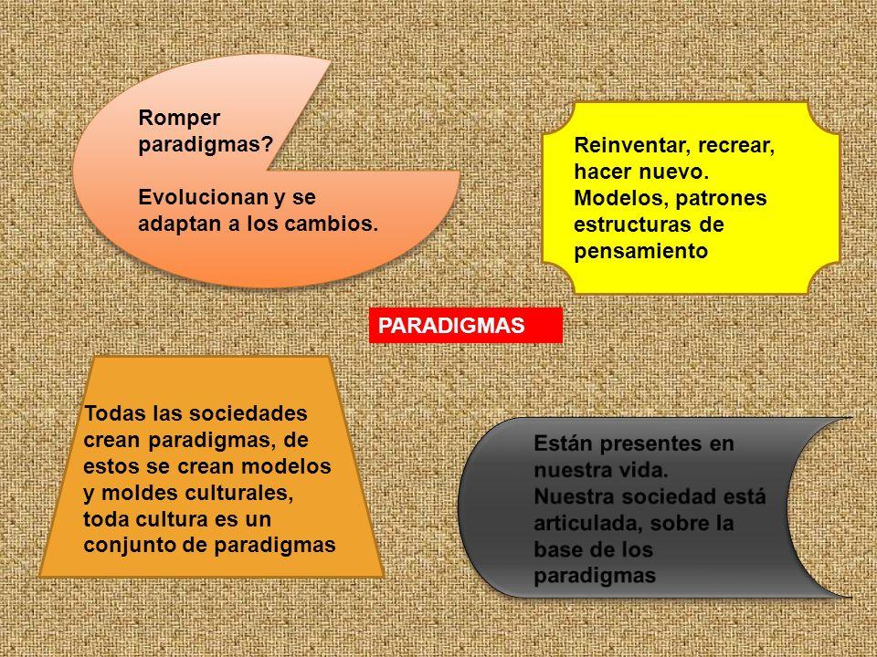 Reinventar, recrear, hacer nuevo. Modelos, patrones estructuras de pensamiento Romper paradigmas? Evolucionan y se adaptan a los cambios. Romper parad