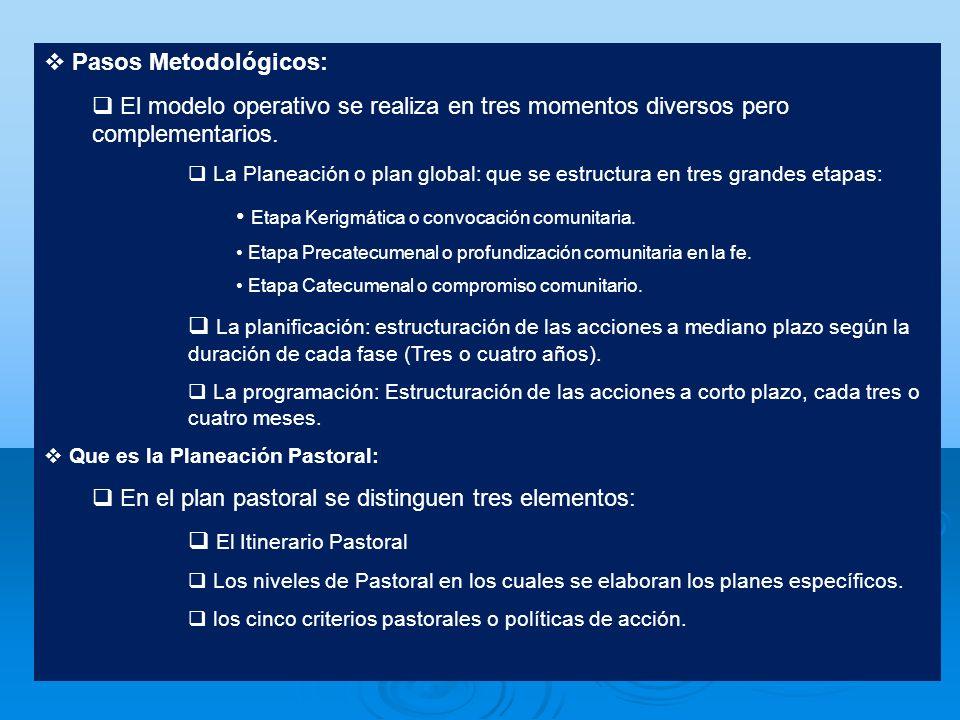 Pasos Metodológicos: El modelo operativo se realiza en tres momentos diversos pero complementarios. La Planeación o plan global: que se estructura en