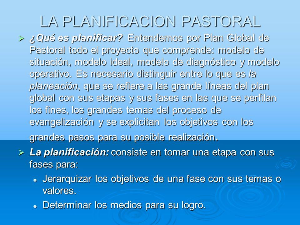 LA PLANIFICACION PASTORAL ¿Qué es planificar? Entendemos por Plan Global de Pastoral todo el proyecto que comprende: modelo de situación, modelo ideal