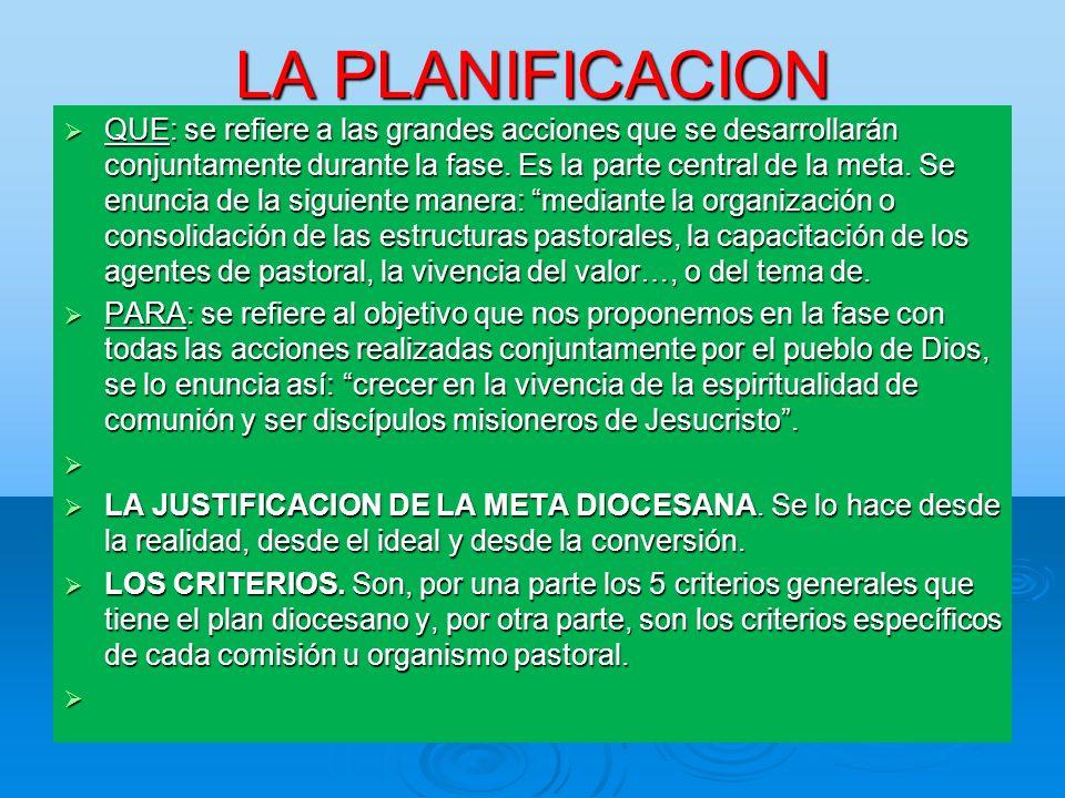 LA PLANIFICACION QUE: se refiere a las grandes acciones que se desarrollarán conjuntamente durante la fase. Es la parte central de la meta. Se enuncia