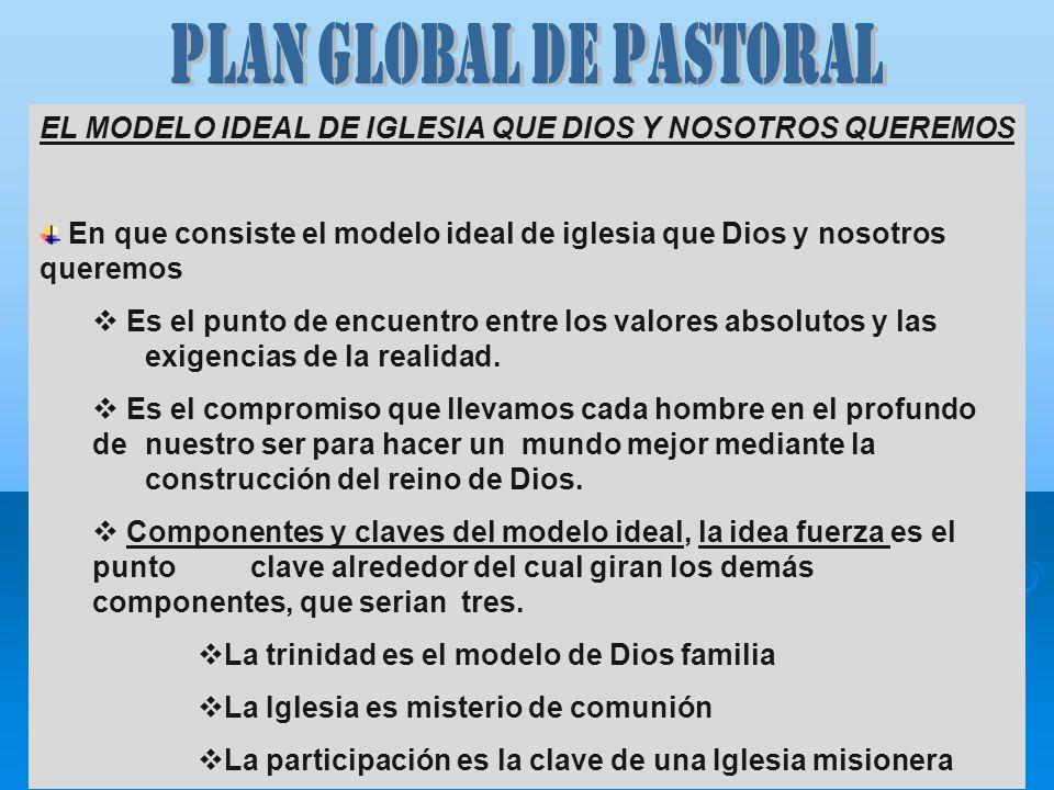 EL MODELO IDEAL DE IGLESIA QUE DIOS Y NOSOTROS QUEREMOS En que consiste el modelo ideal de iglesia que Dios y nosotros queremos Es el punto de encuent