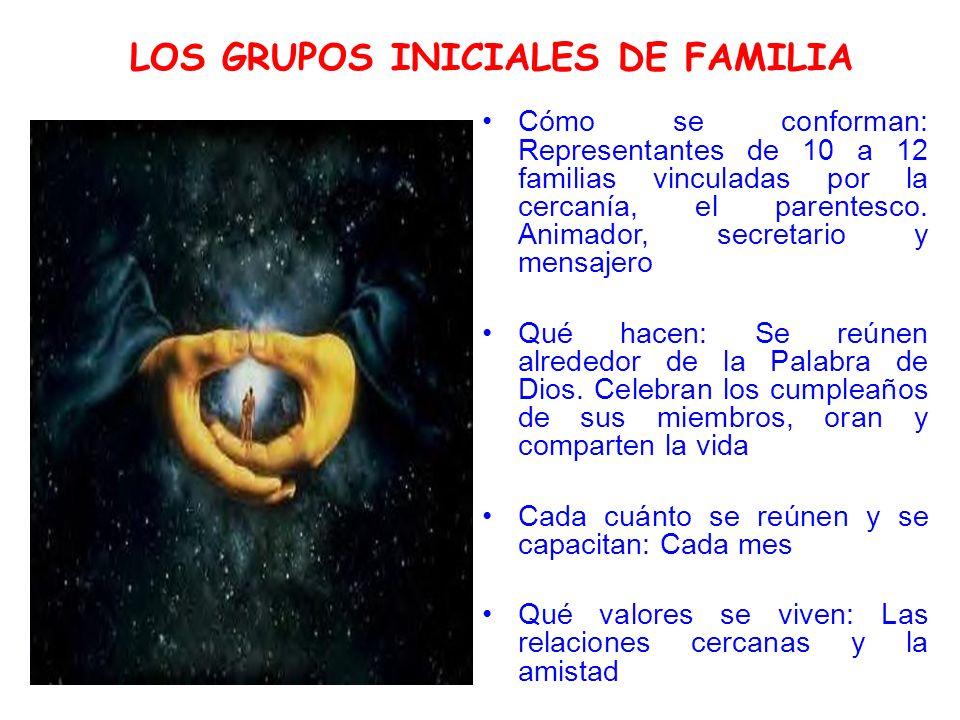 LOS GRUPOS INICIALES DE FAMILIA Cómo se conforman: Representantes de 10 a 12 familias vinculadas por la cercanía, el parentesco.