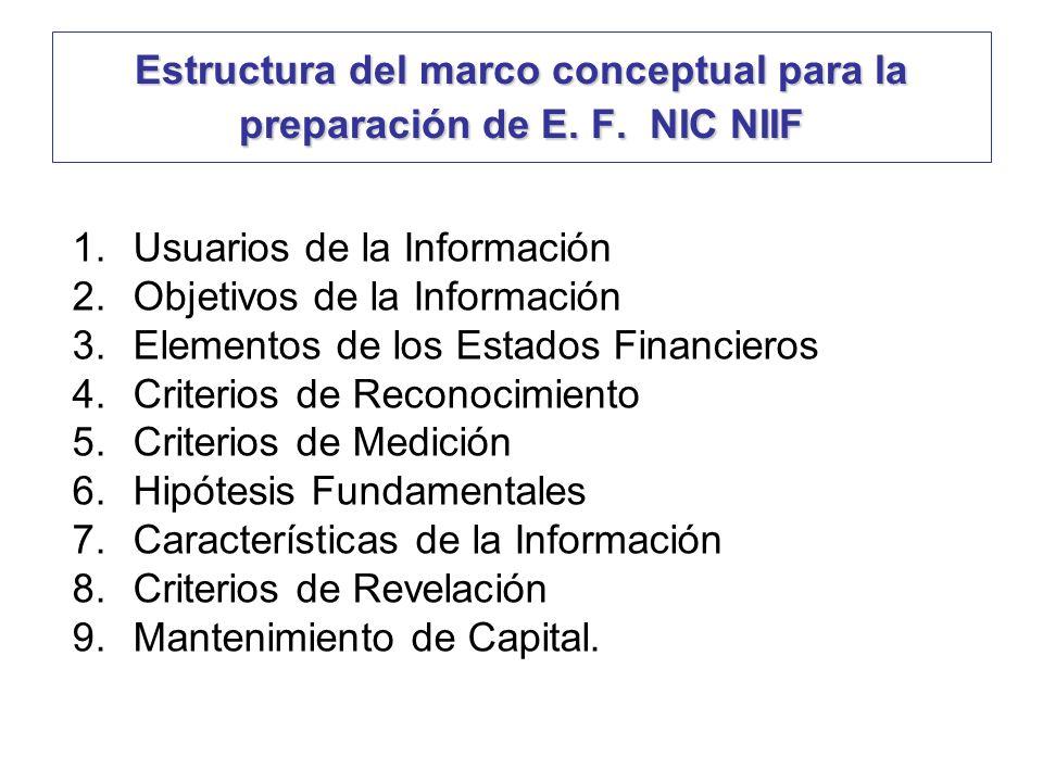 Estructura del marco conceptual para la preparación de E. F. NIC NIIF 1.Usuarios de la Información 2.Objetivos de la Información 3.Elementos de los Es