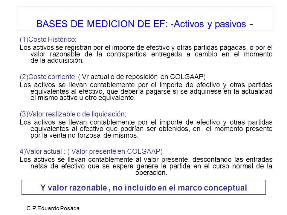 BASES DE MEDICION DE EF: -Activos y pasivos - (1)Costo Histórico: Los activos se registran por el importe de efectivo y otras partidas pagadas, o por