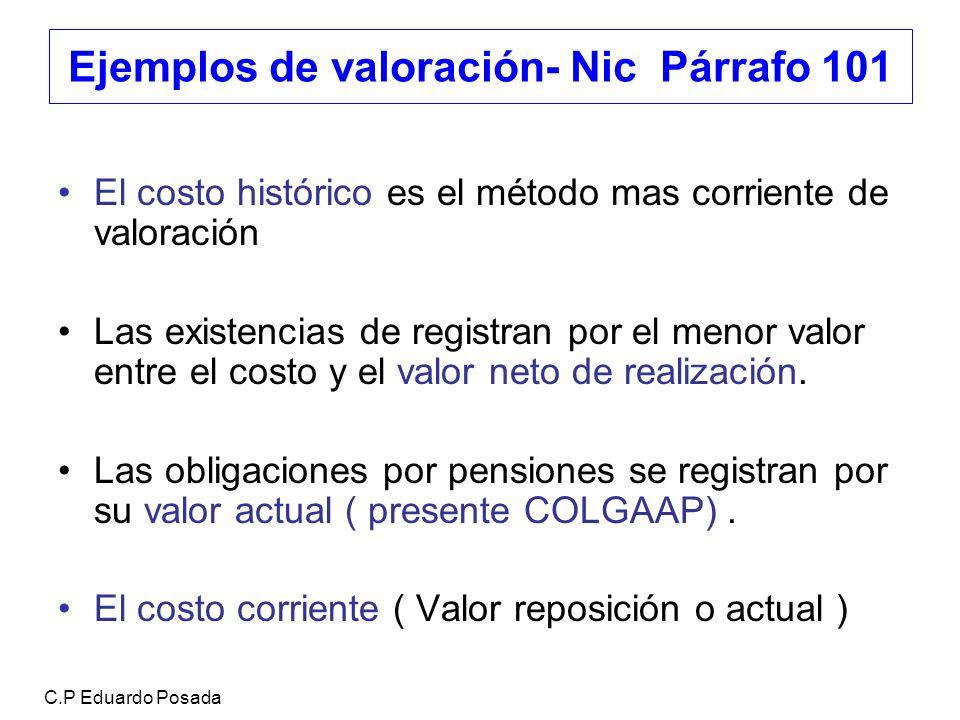 Ejemplos de valoración- Nic Párrafo 101 El costo histórico es el método mas corriente de valoración Las existencias de registran por el menor valor en