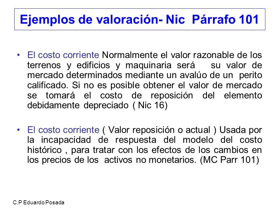 Ejemplos de valoración- Nic Párrafo 101 El costo corriente Normalmente el valor razonable de los terrenos y edificios y maquinaria será su valor de me
