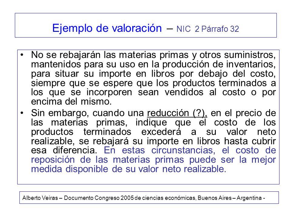 Ejemplo de valoración – NIC 2 Párrafo 32 No se rebajarán las materias primas y otros suministros, mantenidos para su uso en la producción de inventari