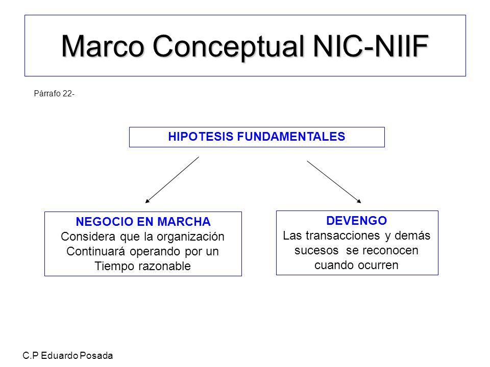 Marco Conceptual NIC-NIIF Párrafo 22- NEGOCIO EN MARCHA Considera que la organización Continuará operando por un Tiempo razonable DEVENGO Las transacc