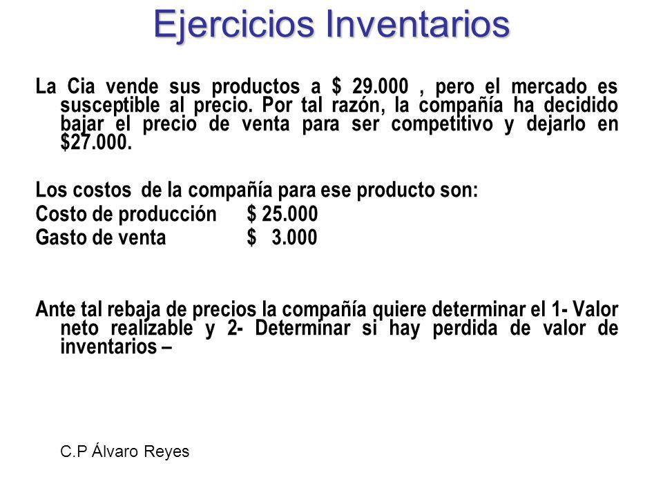 Ejercicios Inventarios La Cia vende sus productos a $ 29.000, pero el mercado es susceptible al precio. Por tal razón, la compañía ha decidido bajar e