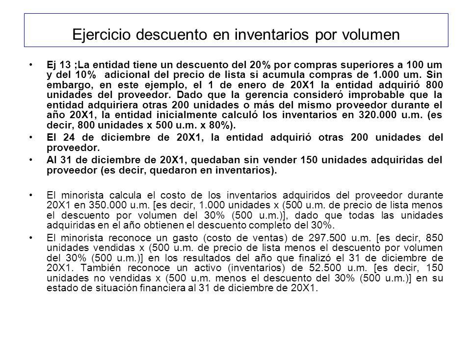 Ejercicio descuento en inventarios por volumen Ej 13 ;La entidad tiene un descuento del 20% por compras superiores a 100 um y del 10% adicional del pr