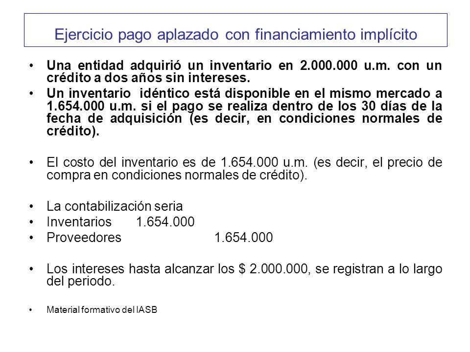 Ejercicio pago aplazado con financiamiento implícito Una entidad adquirió un inventario en 2.000.000 u.m. con un crédito a dos años sin intereses. Un