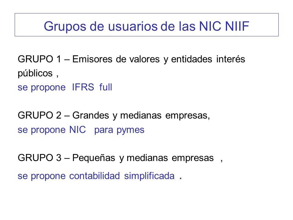 Grupos de usuarios de las NIC NIIF GRUPO 1 – Emisores de valores y entidades interés públicos, se propone IFRS full GRUPO 2 – Grandes y medianas empre