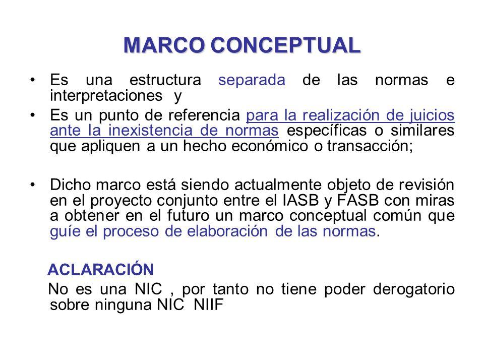 ESTANDARES INTERNACIONALES DE PRESENTACION DE REPORTES FINANCIEROS – NIIF ( Normas, Interpretaciones y Guías obligatorias ) MARCO CONCEPTUAL ( Definiciones y criterios de reconocimiento y medición, establecidos para los pasivos, activos Ingresos y gastos Pronunciamientos de otros emisores de normas, que empleen un marco Conceptual similar De acuerdo a la NIC, párrafos 7 a 12 la jerarquía de la NIC - NIIF es la siguiente
