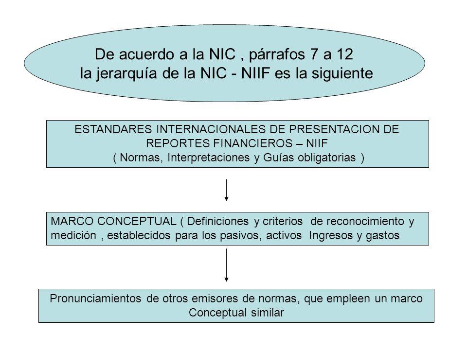 ESTANDARES INTERNACIONALES DE PRESENTACION DE REPORTES FINANCIEROS – NIIF ( Normas, Interpretaciones y Guías obligatorias ) MARCO CONCEPTUAL ( Definic