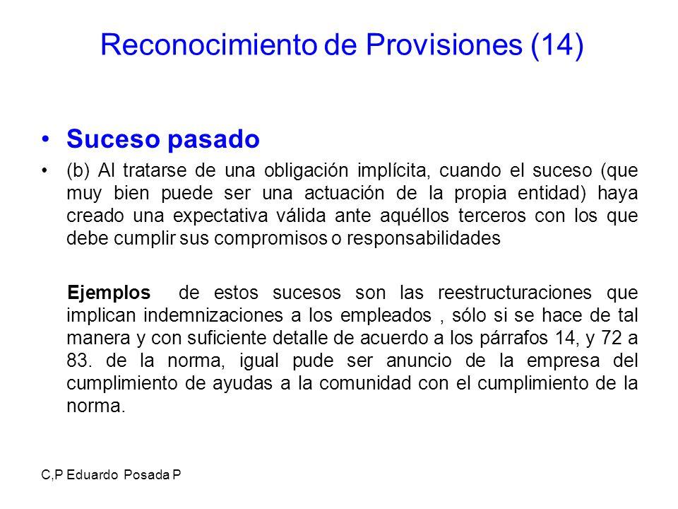 C,P Eduardo Posada P Suceso pasado (b) Al tratarse de una obligación implícita, cuando el suceso (que muy bien puede ser una actuación de la propia en