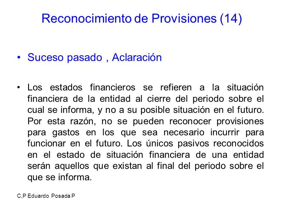 C,P Eduardo Posada P Suceso pasado, Aclaración Los estados financieros se refieren a la situación financiera de la entidad al cierre del periodo sobre