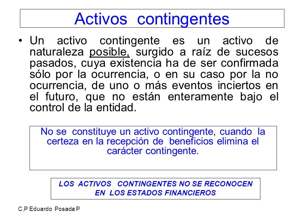 C,P Eduardo Posada P Activos contingentes Un activo contingente es un activo de naturaleza posible, surgido a raíz de sucesos pasados, cuya existencia