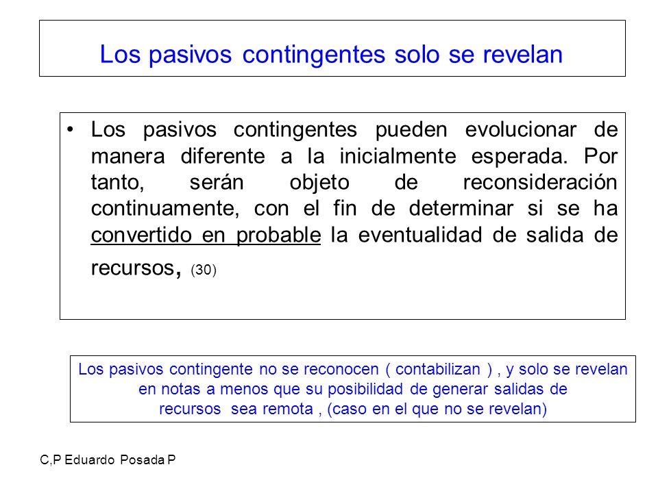 C,P Eduardo Posada P Los pasivos contingentes solo se revelan Los pasivos contingentes pueden evolucionar de manera diferente a la inicialmente espera