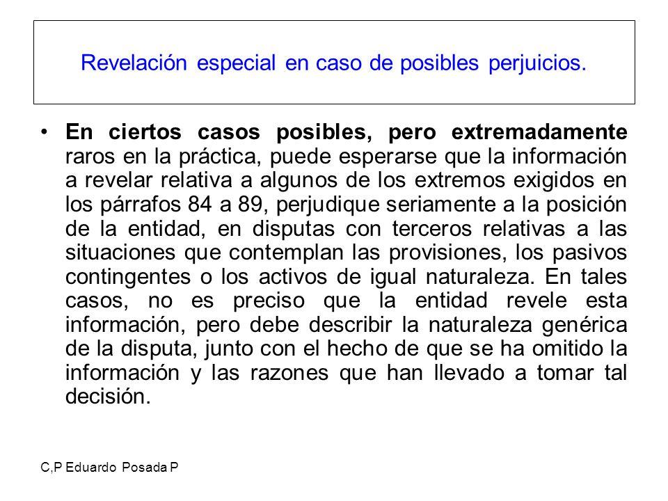 C,P Eduardo Posada P Revelación especial en caso de posibles perjuicios. En ciertos casos posibles, pero extremadamente raros en la práctica, puede es
