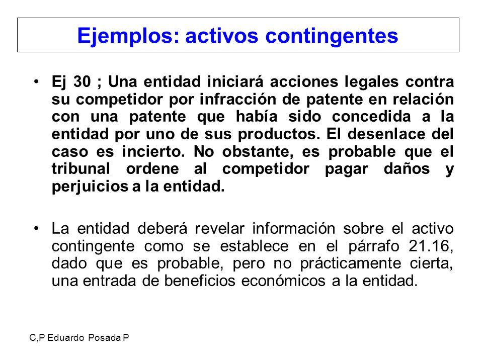 C,P Eduardo Posada P Ejemplos: activos contingentes Ej 30 ; Una entidad iniciará acciones legales contra su competidor por infracción de patente en re