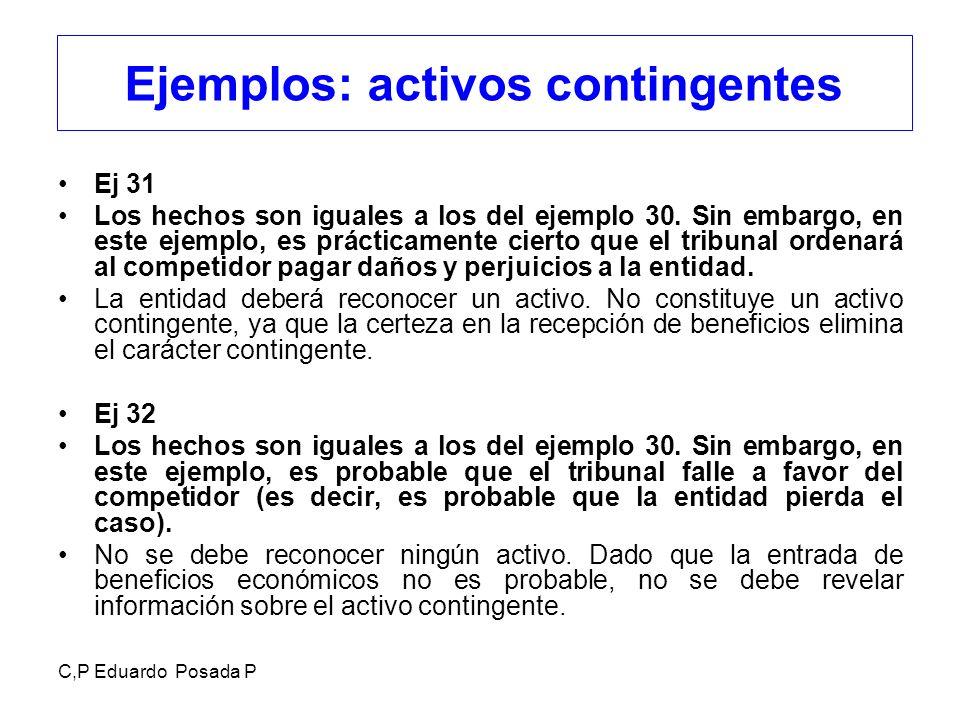 C,P Eduardo Posada P Ejemplos: activos contingentes Ej 31 Los hechos son iguales a los del ejemplo 30. Sin embargo, en este ejemplo, es prácticamente