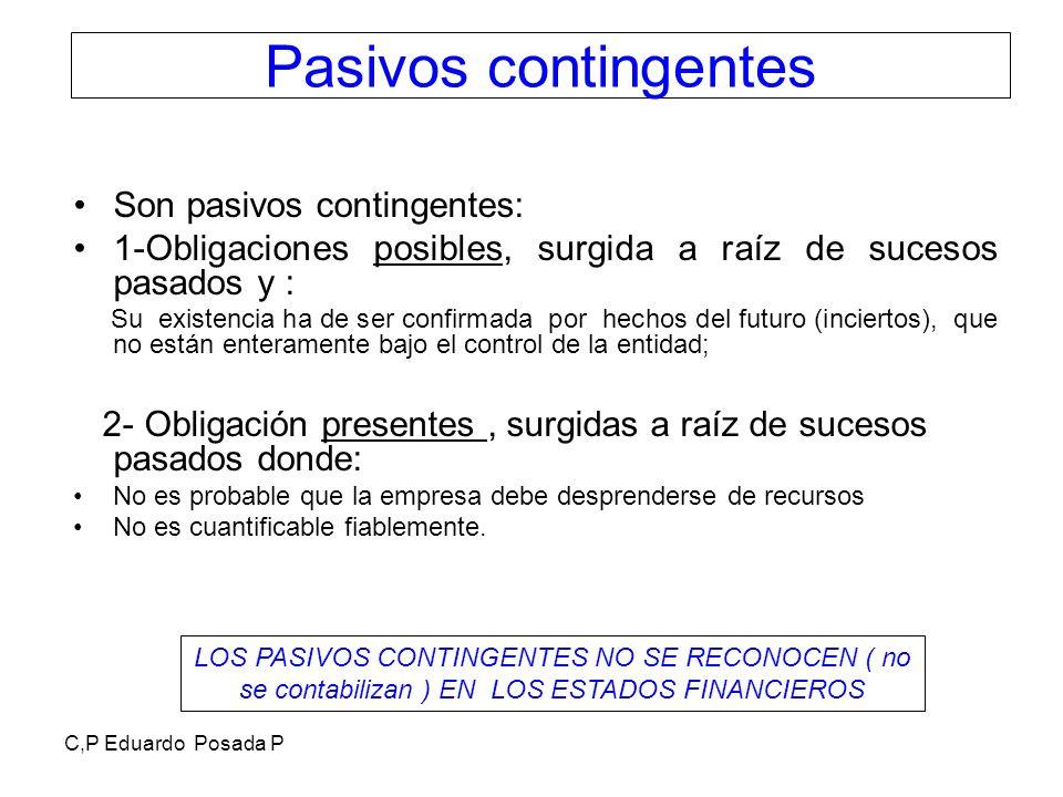 C,P Eduardo Posada P Pasivos contingentes Son pasivos contingentes: 1-Obligaciones posibles, surgida a raíz de sucesos pasados y : Su existencia ha de