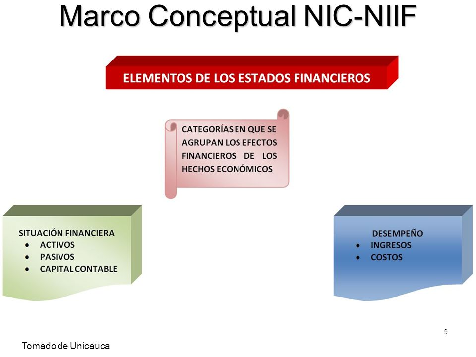 Marco Conceptual NIC-NIIF Criterios de Reconocimiento 10 Tomado de Unicauca