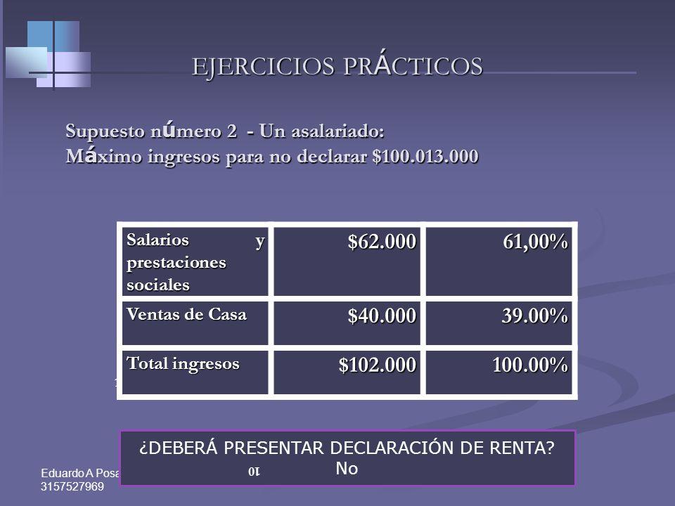 Eduardo A Posada P Cel 3157527969 9 EJERCICIOS PRÁCTICOS Supuesto número 1: Un asalariado: Máximo ingresos para no declarar 100.013.000- 34.377.000 Sa