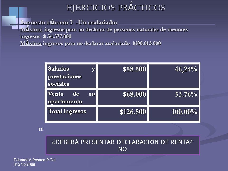 Eduardo A Posada P Cel 3157527969 10 EJERCICIOS PR Á CTICOS Supuesto n ú mero 2 - Un asalariado: M á ximo ingresos para no declarar $100.013.000 Salar