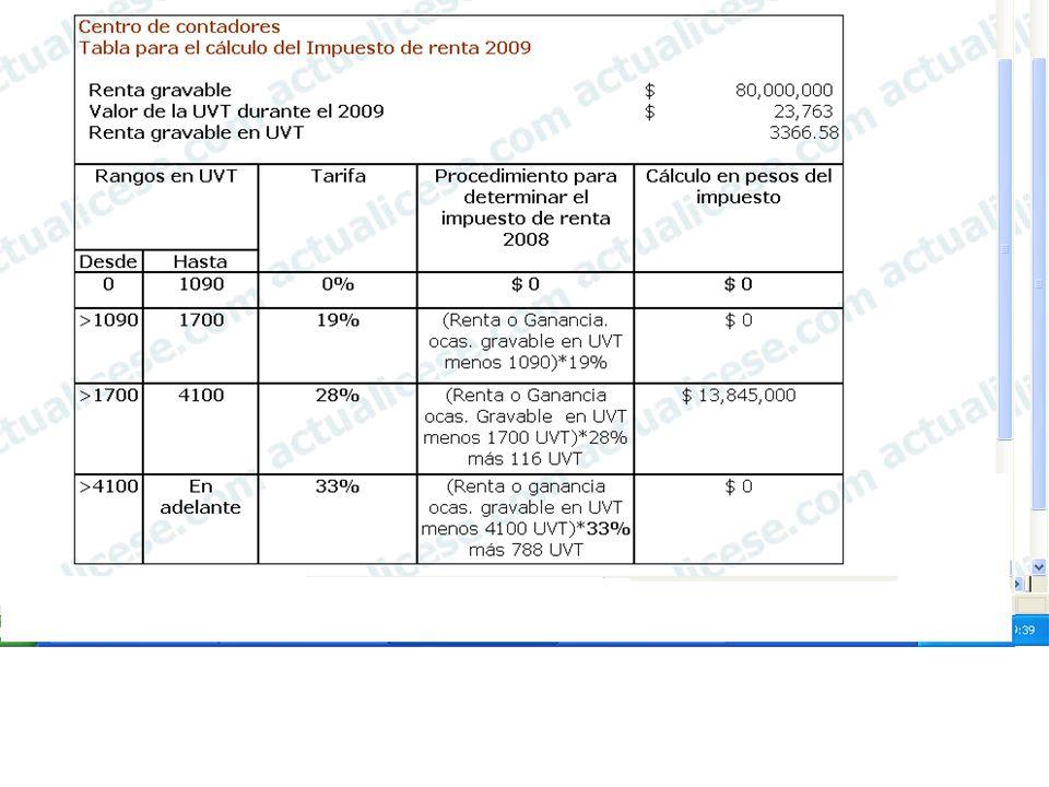 Eduardo A Posada P Cel 3157527969 14 EJERCICIOS PRÁCTICOS Supuesto número 6 Un trabajador independiente: Honorarios$59.00066,66% Salarios y prestacion
