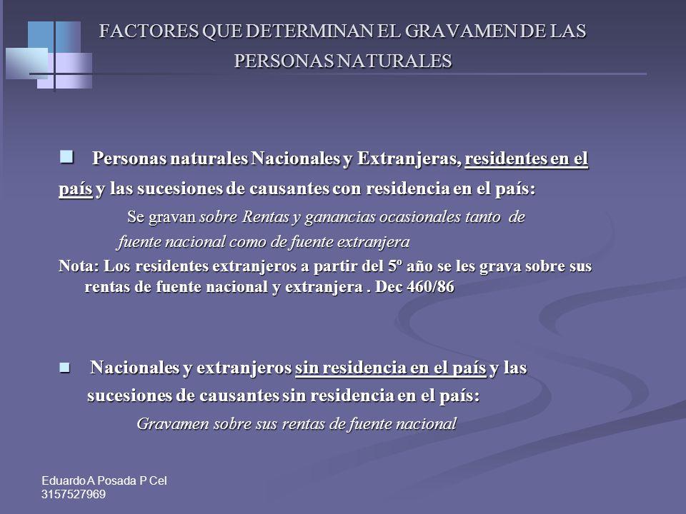 Eduardo A Posada P Cel 3157527969 INGRESOS NO CONSTITUTIVOS DE RENTA - RENGLÓN 40/43 Componente inflacionario de los rendimientos financieros Art.