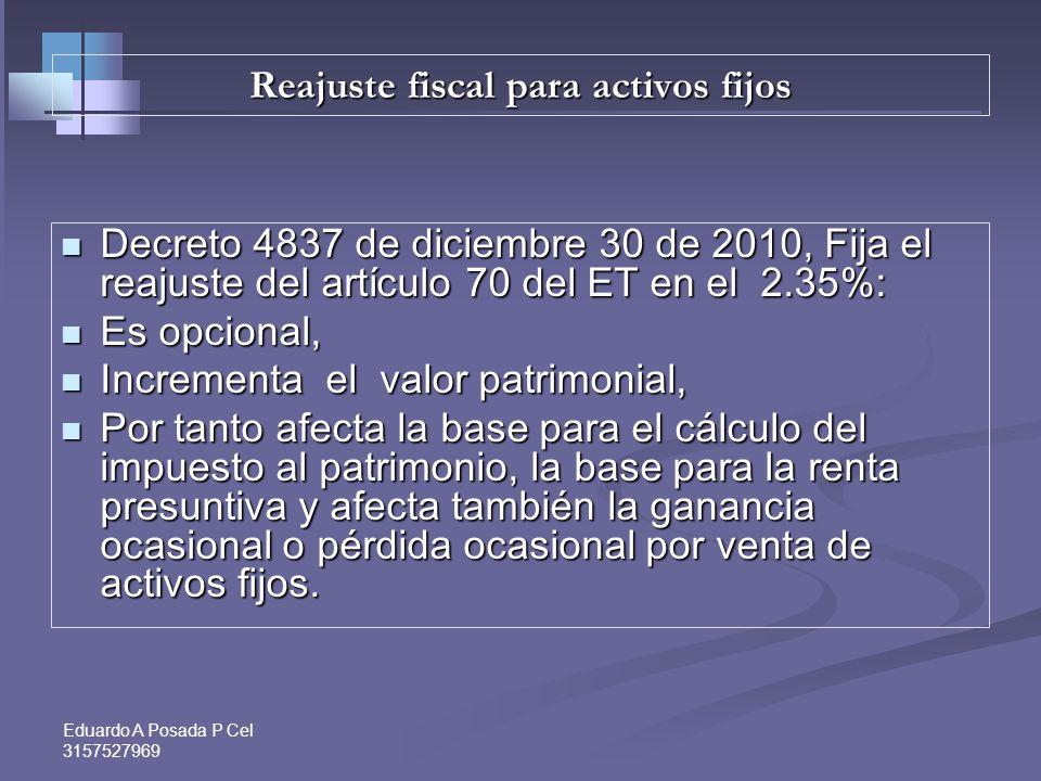 Eduardo A Posada P Cel 3157527969 L E A S I N G Leasing Operativo habitacional Valor patrimonial Art. 267-1 y 127-1 Et No se declara ni el activo ni l