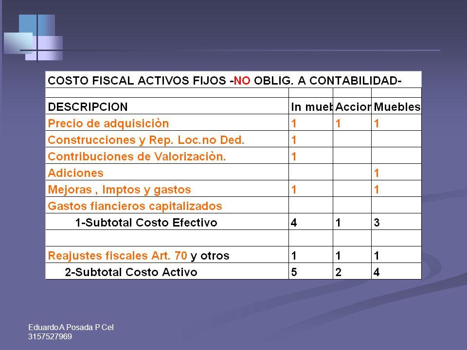 Eduardo A Posada P Cel 3157527969 Reajuste fiscal para activos fijos Decreto 4837 de diciembre 30 de 2010, Fija el reajuste del artículo 70 del ET en