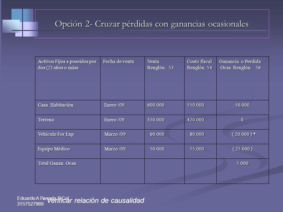 Eduardo A Posada P Cel 3157527969 Opción 2- Cruzar pérdidas con ganancias ocasionales 1-Pérdida en venta de bienes 1-Pérdida en venta de bienes - 1.1