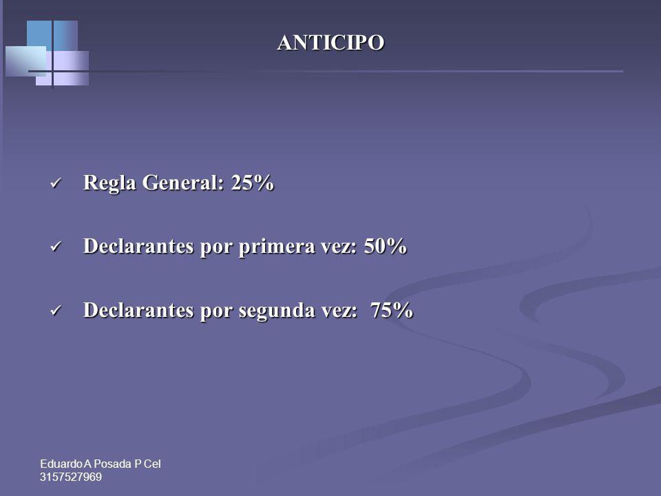 Eduardo A Posada P Cel 3157527969 ANTICIPO – Art. 807 Et- Regla General: 25% Regla General: 25% Declarantes por primera vez: 50% Declarantes por prime
