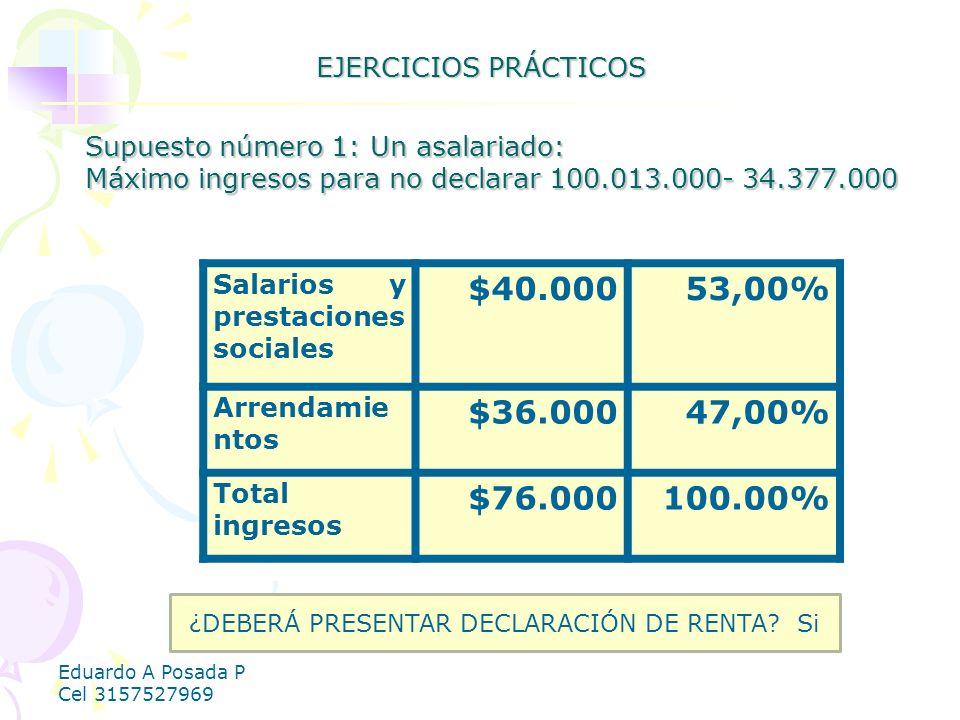 Eduardo A Posada P Cel 3157527969 9 EJERCICIOS PRÁCTICOS Supuesto número 1: Un asalariado: Máximo ingresos para no declarar 100.013.000- 34.377.000 Salarios y prestaciones sociales $40.00053,00% Arrendamie ntos $36.00047,00% Total ingresos $76.000100.00% ¿DEBERÁ PRESENTAR DECLARACIÓN DE RENTA.
