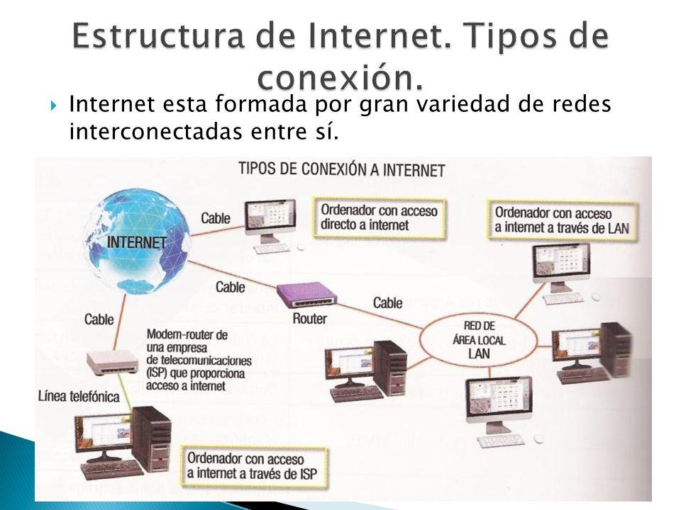 Internet esta formada por gran variedad de redes interconectadas entre sí.