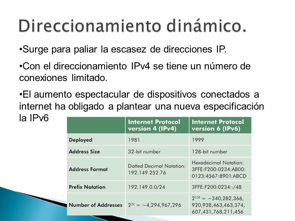 Surge para paliar la escasez de direcciones IP. Con el direccionamiento IPv4 se tiene un número de conexiones limitado. El aumento espectacular de dis